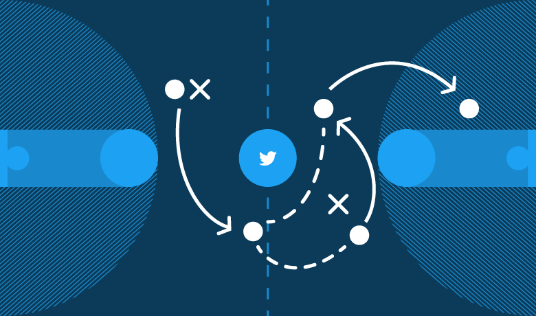 The Complete Guide to Twitter Marketing