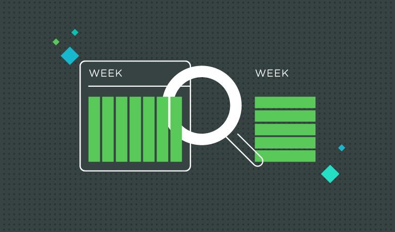 Agilize a planificação do conteúdo com as melhorias no Calendário de publicação