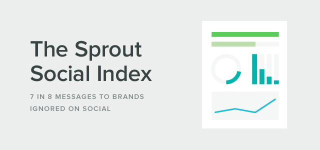 The Sprout Social Index Header
