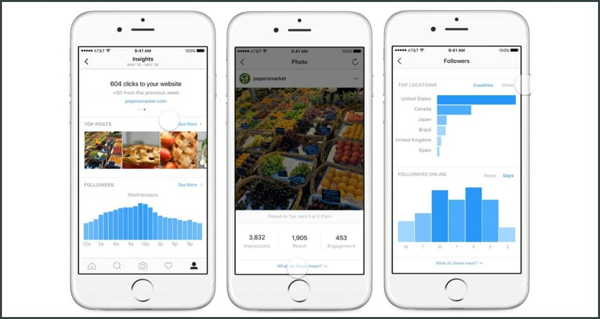 instagram business analytics