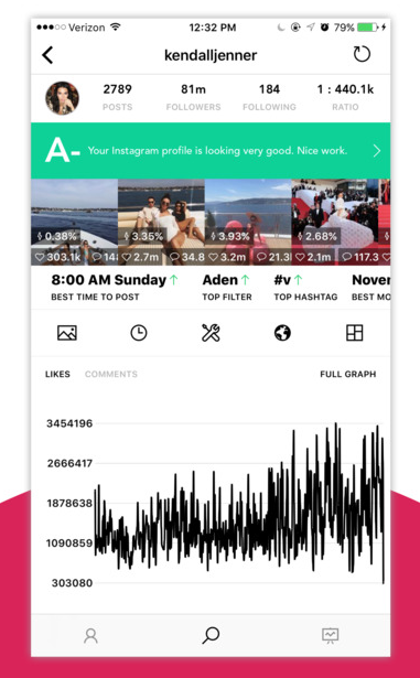 command analytics and stats for instagram
