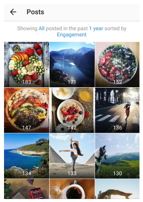 instagram post engagement