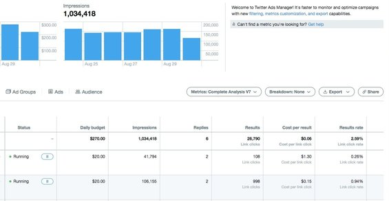 twitter advertising dashboard