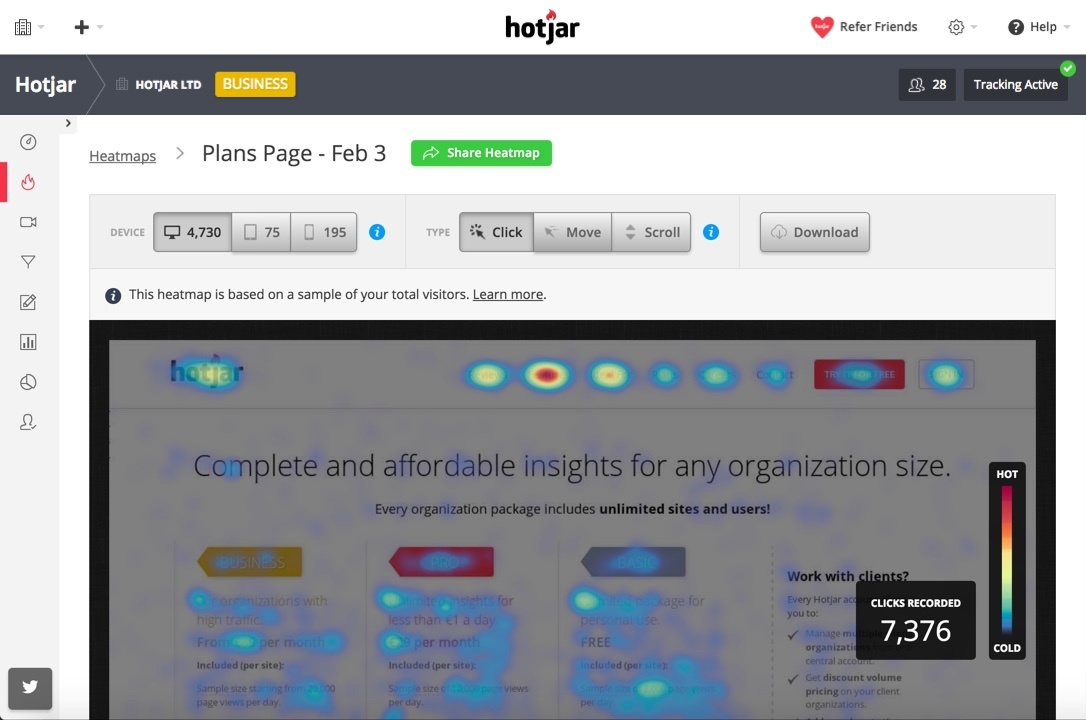 Hotjar's heatmapping tool in action