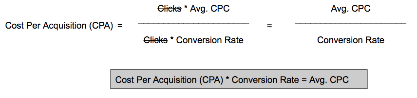 CPA equation example 2