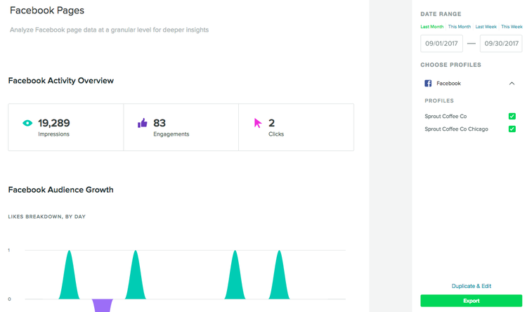 how to create facebook page reports sprout social
