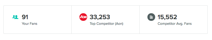 facebook competitors overview