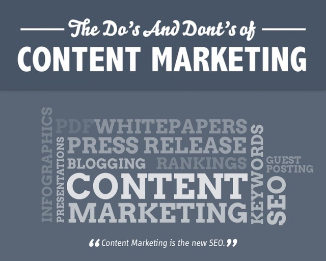 dos and donts of content marketing