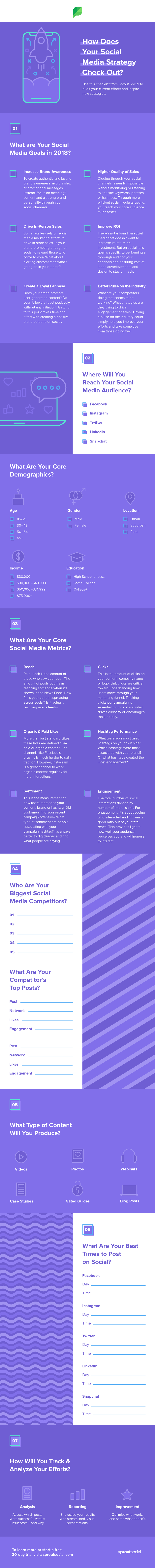 Social Media Marketing Strategy Infographic 2018