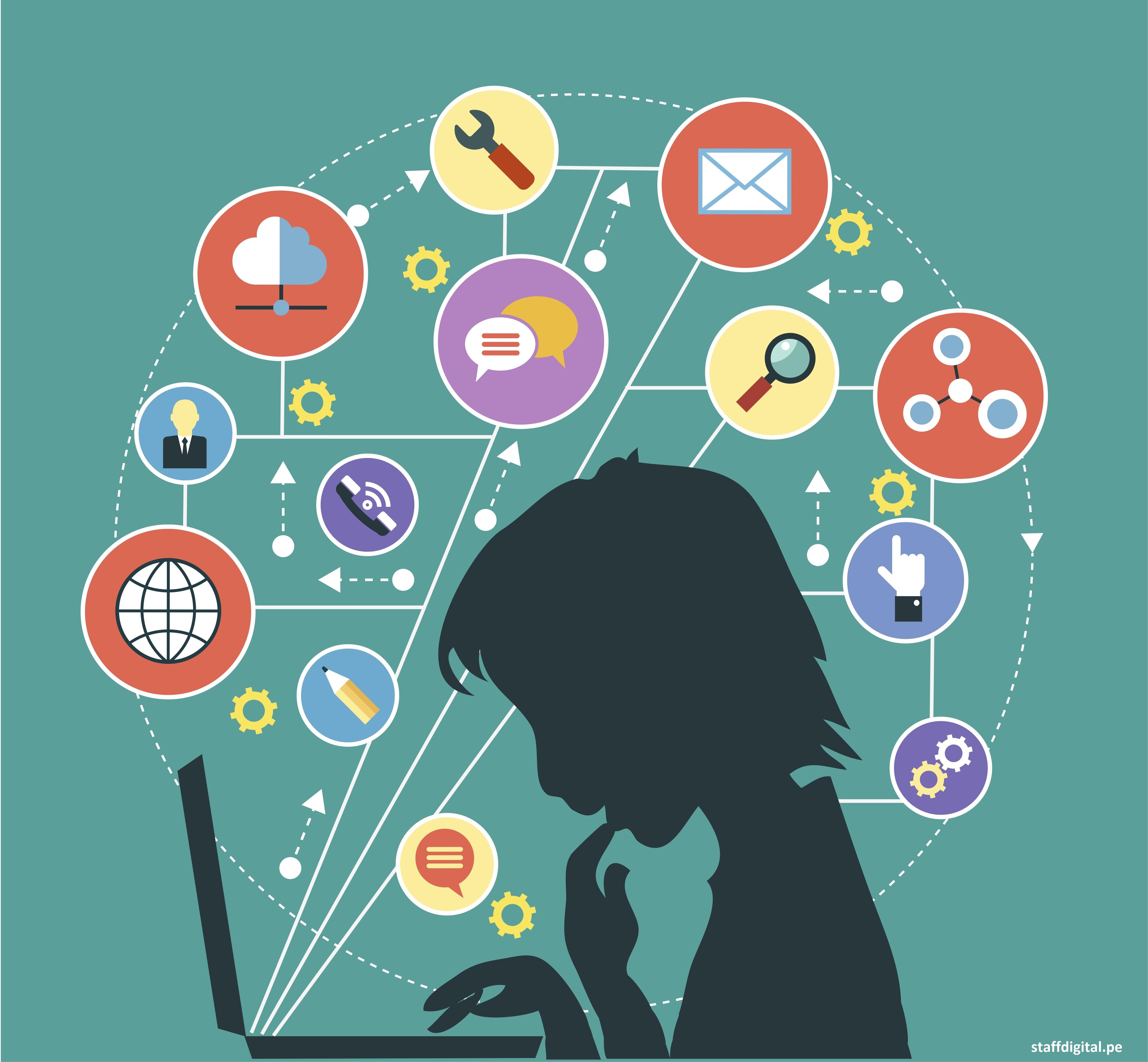 Habilidades y herramientas que debe manejar un Social Media Manager.