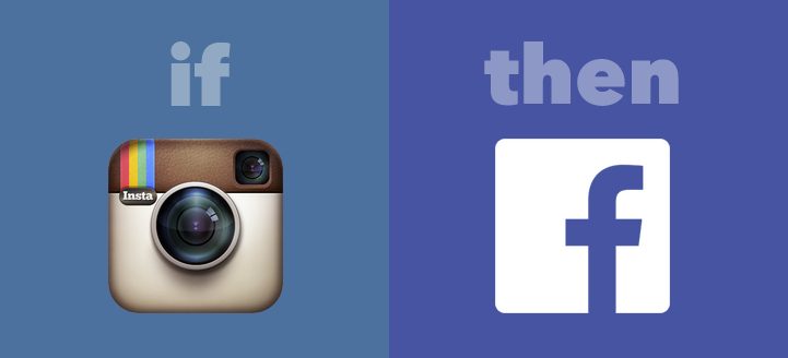 Share your Instagram photos on Facebook