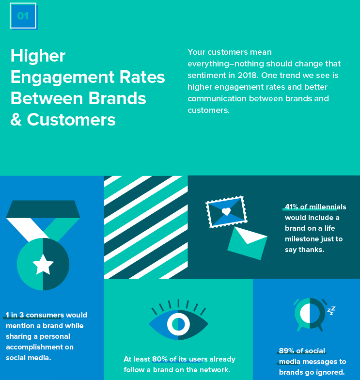 social media trends infographic section