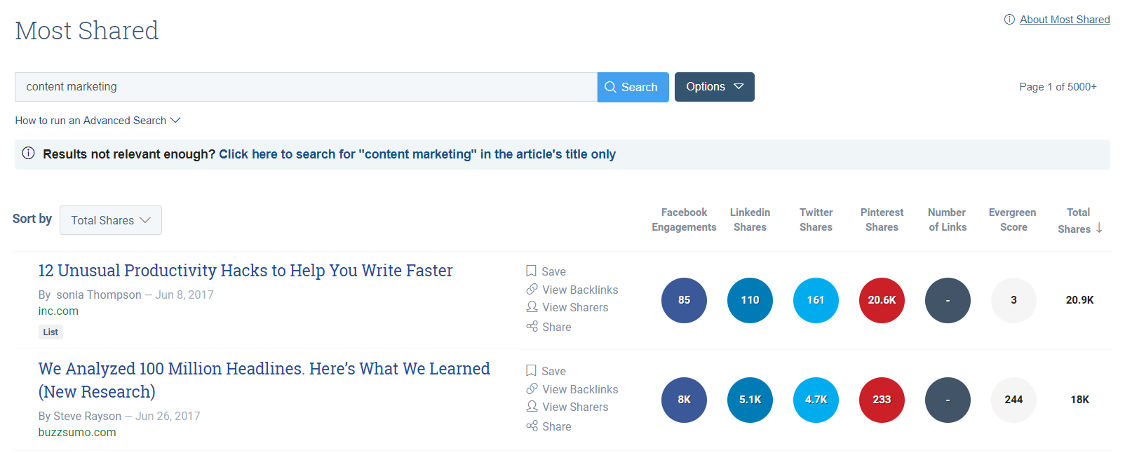 BuzzSumo examines the most popular social content based on networks and topics