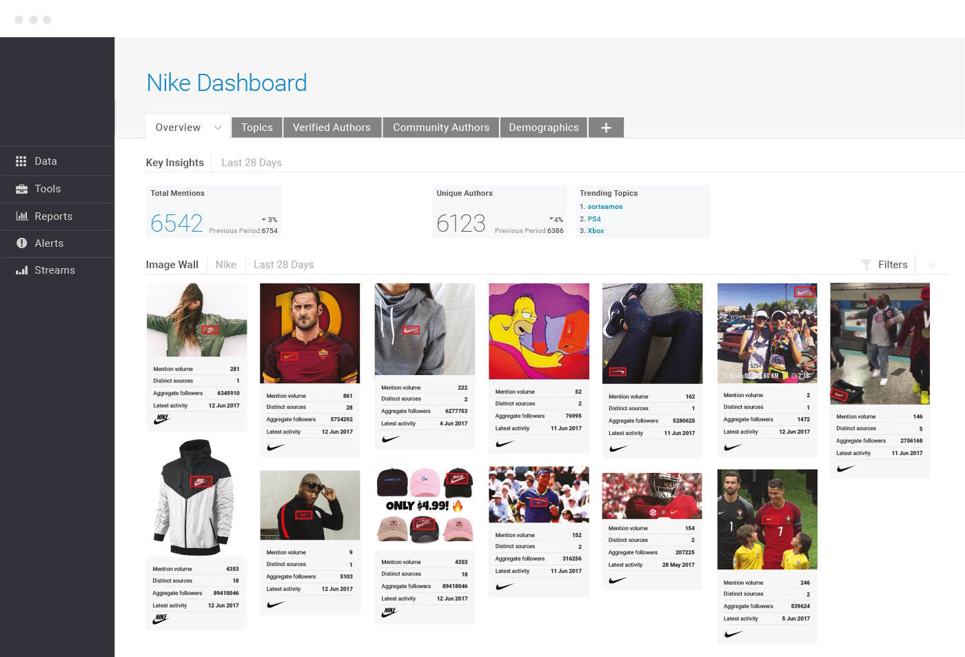 Brandwatch's dashboard keeps all of your social content organized in one place