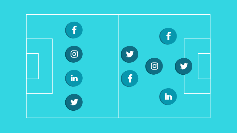 9 Smart Social Media Tactics to Dominate 2018