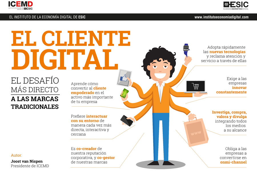 El reto del cliente digital.