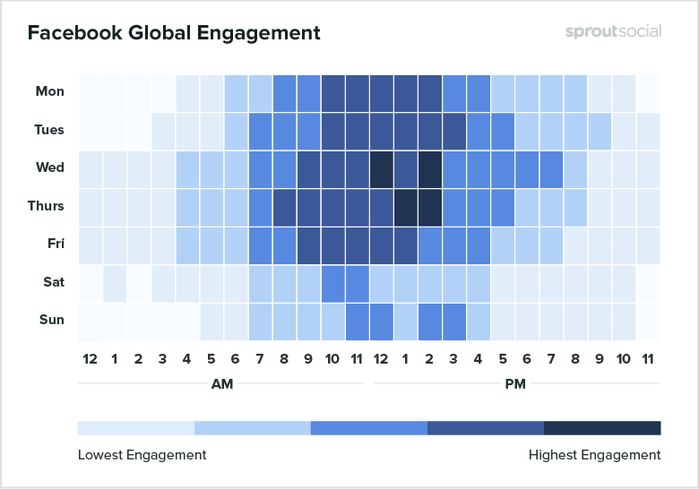 heat map of best times to post on facebook