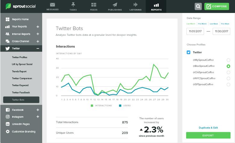 bloomerang twitter bot report