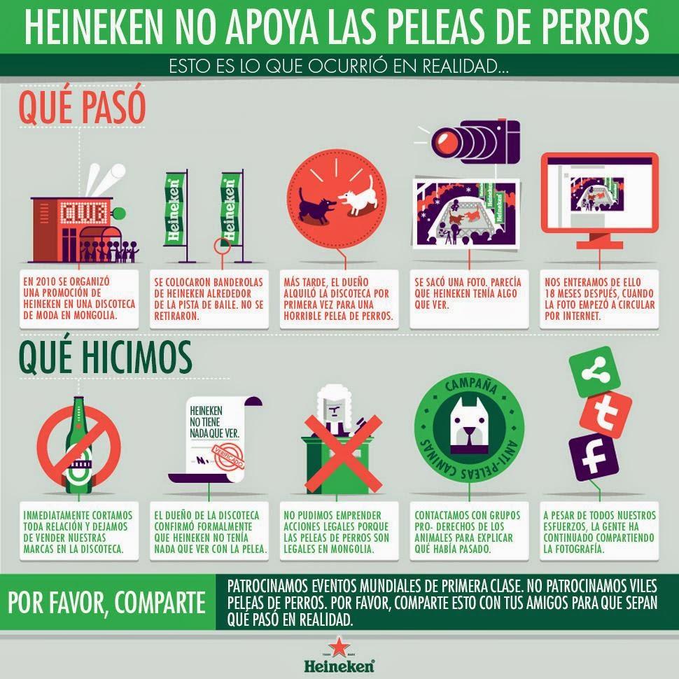 Gestión de crisis en Heineken.