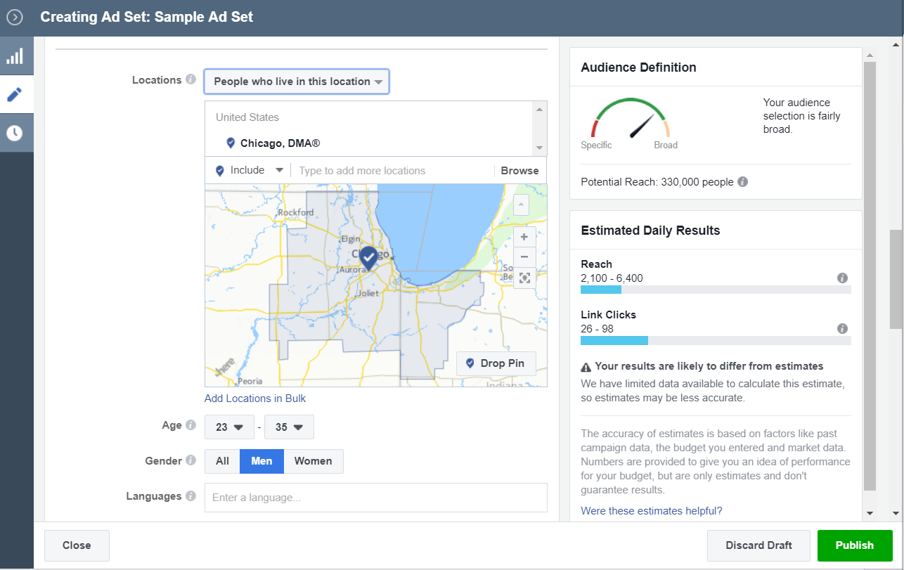 Broad ad targeting on Facebook runs the risk of underperforming