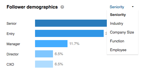LinkedIn breaks down the demographics of your followers based on seniority