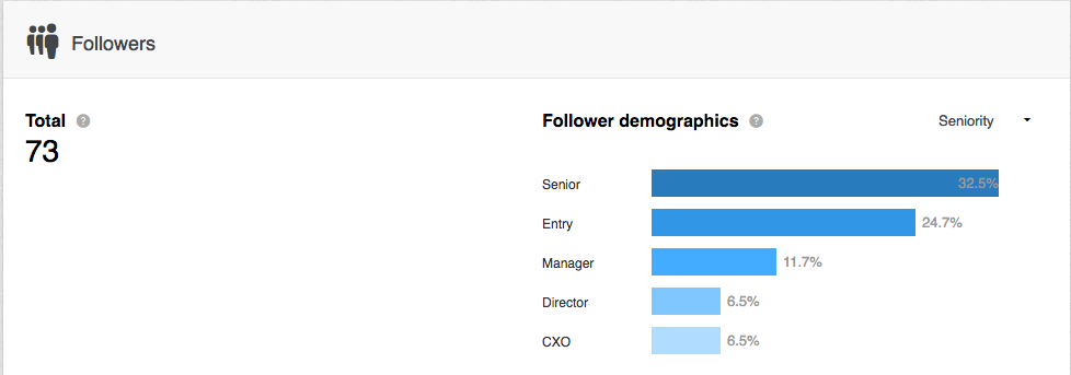LinkedIn outlines the profiles of your followers based on their company status