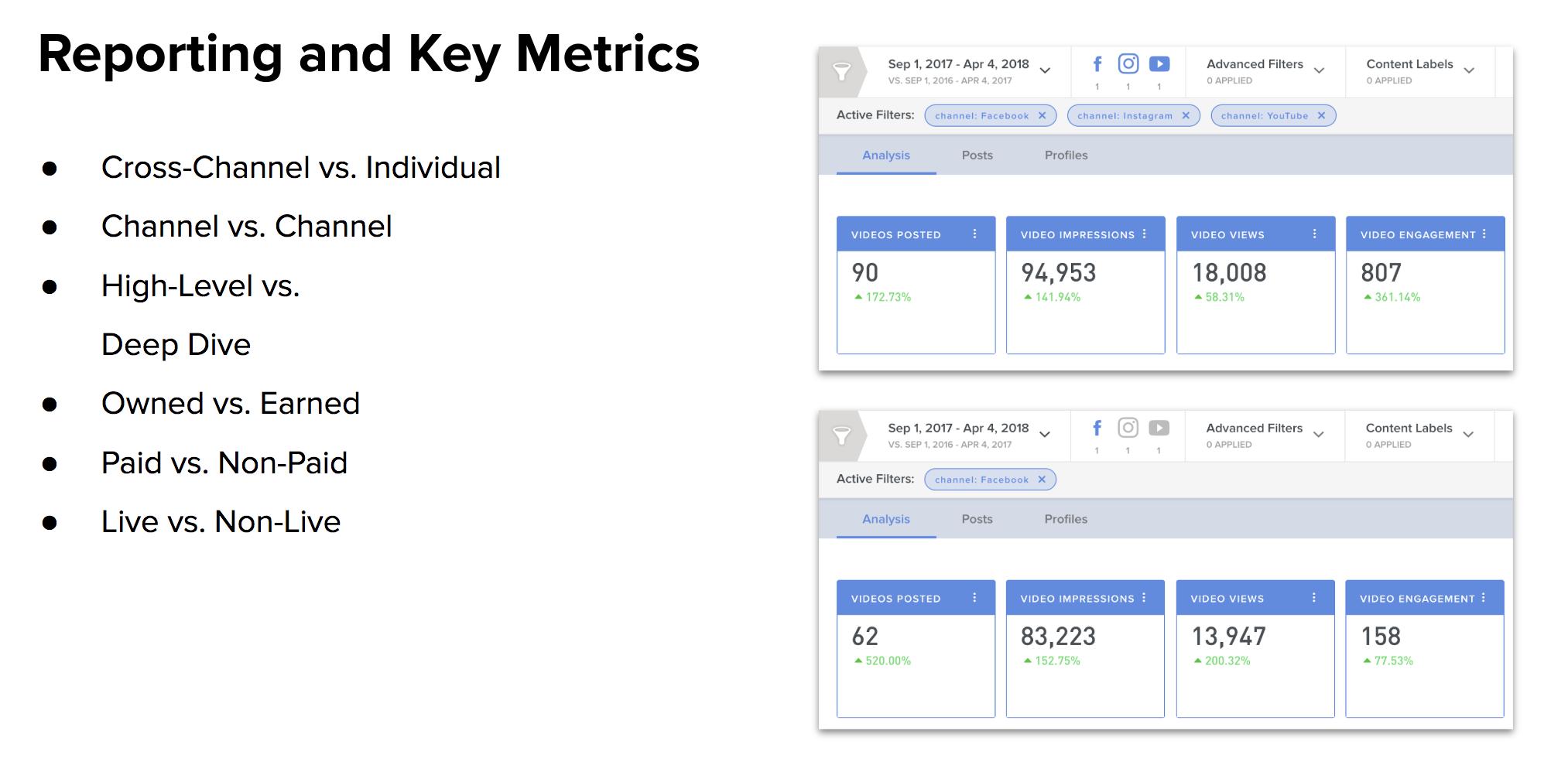 Reporting Key Metrics