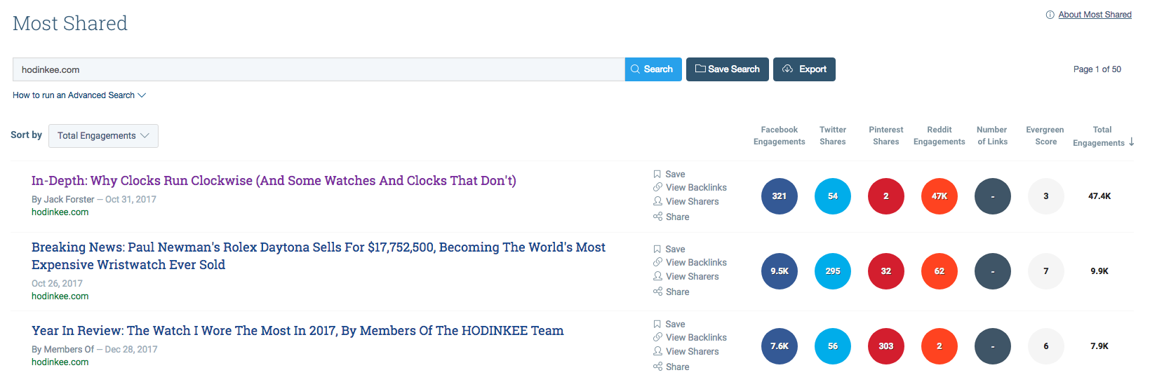 buzzsumo hodinkee search