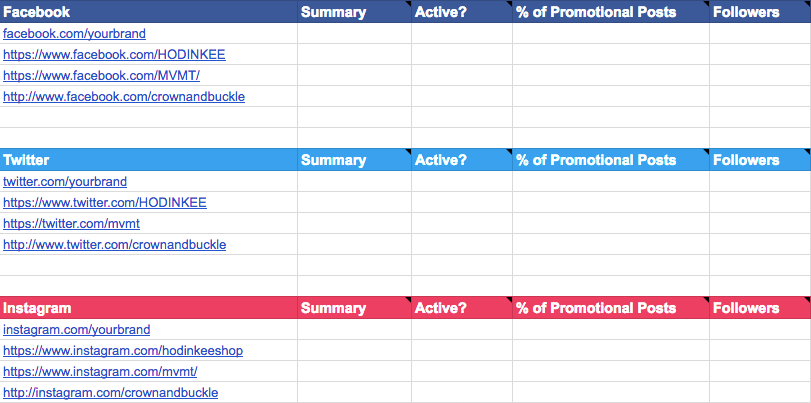 social media competitive analysis template