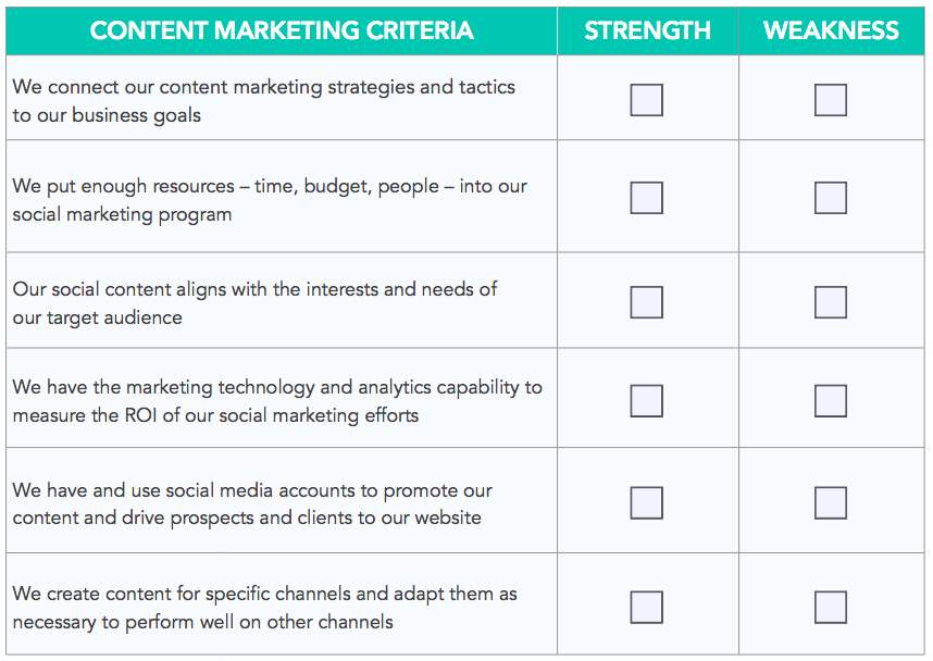 The 30-Day Social Media Plan [Template] | Sprout Social