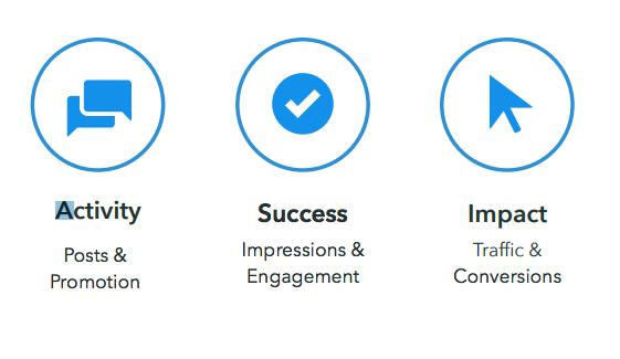 3 types of metrics