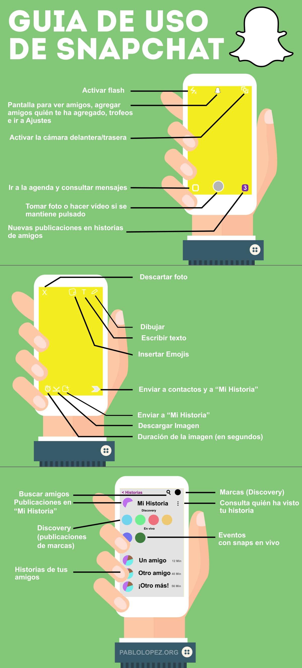 Infográfico sobre cómo usar snapchat.