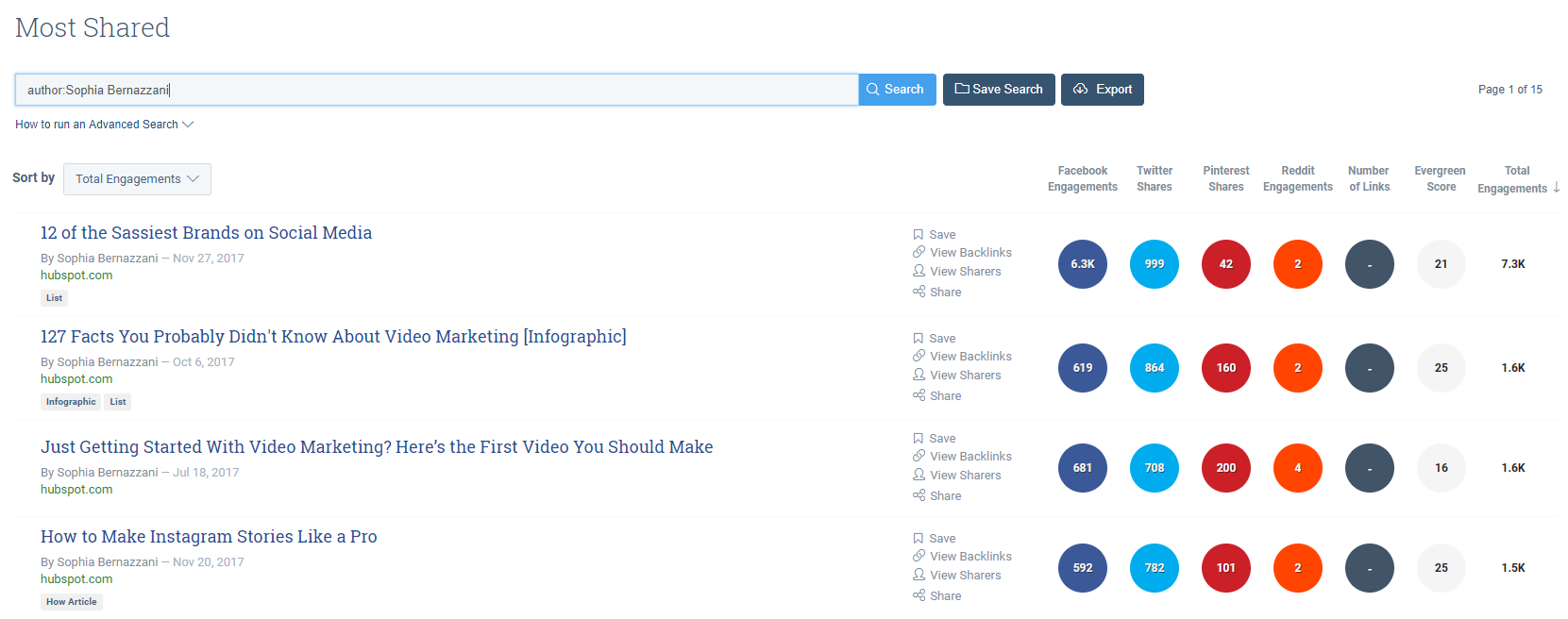 Buzzsumo highlights top-performing content from influential authors