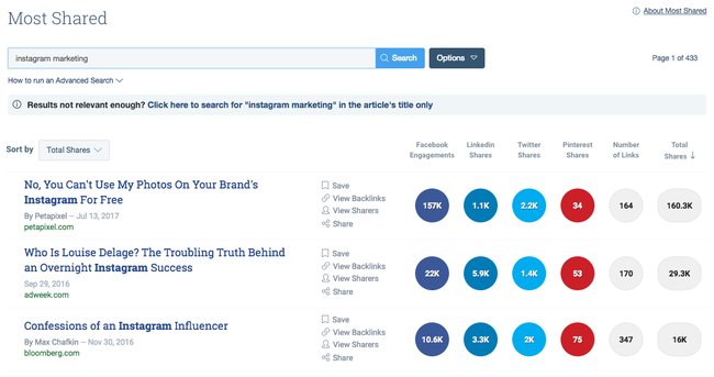 Tracking the shares of competing content via tools like Buzzsumo helps you understand how your own content stacks up