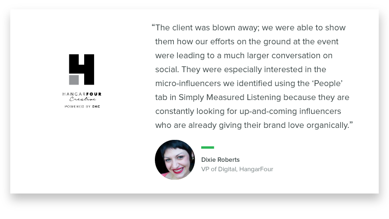 """The client was blown away; we were able to show them how our efforts on the ground at the event were leading to a much larger conversation on social. They were especially interested in the micro-influencers we identified using the 'People' tab in Simply Measured Listening because they are constantly looking for up-and-coming influencers who are already giving their brand love organically."" -Dixie Roberts, VP of Digital at HangarFour"