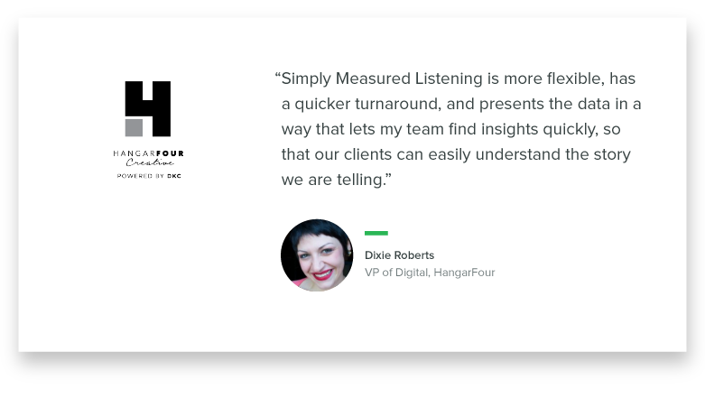 """Simply Measured Listening is more flexible, has a quicker turnaround, and presents the data in a way that lets my team find insights quickly, so that our clients can easily understand the story we are telling."" - Dixie Roberts, VP of Digital, HangarFour"