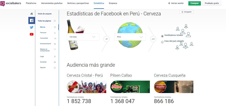 Herramientas de análisis de Facebook. Social bakers.
