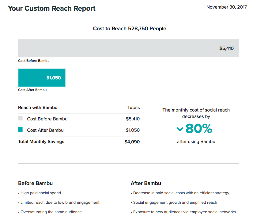 6cad65fe4b Bambu data can be surfaced inside Sprout's reporting suite, providing  insight into how individuals share content curated from Bambu on their own  social ...