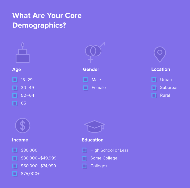 Core Demographics Template