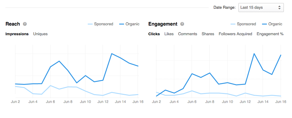 LinkedIn Analytics clue you in on how your company page is performing