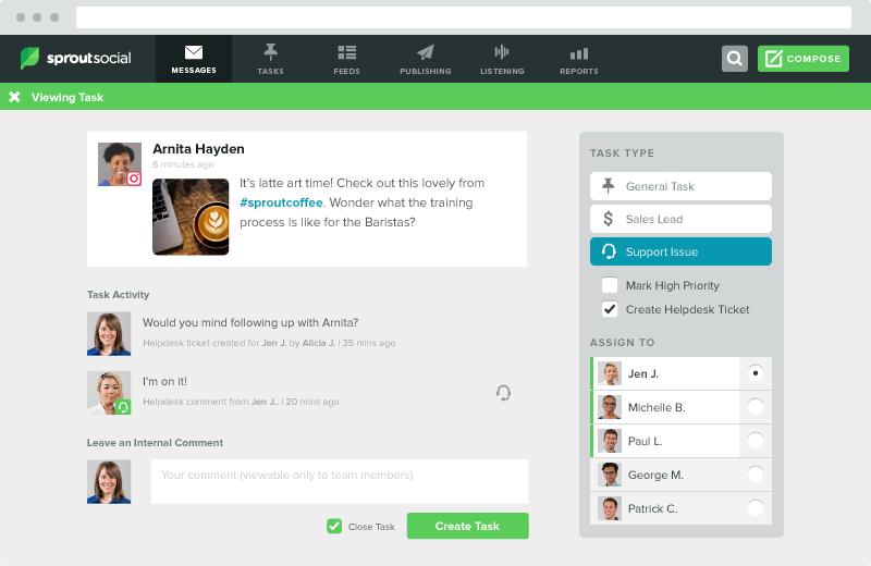 Sprout HubSpot Integration