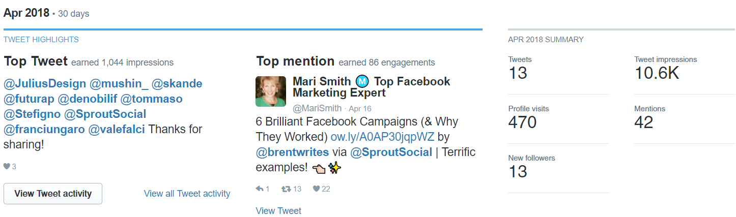 Breaking down your top tweets helps you understand which types of posts resonate with your audience