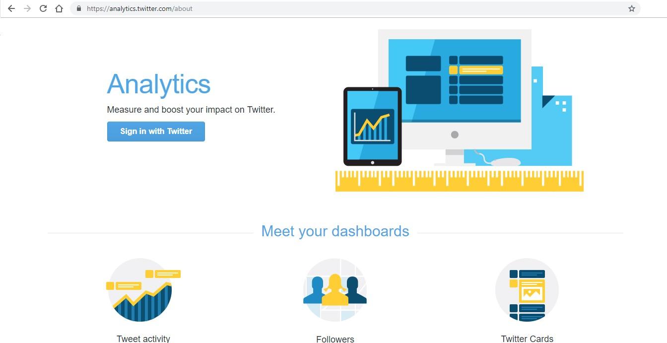 Página web de Twitter Analytics.