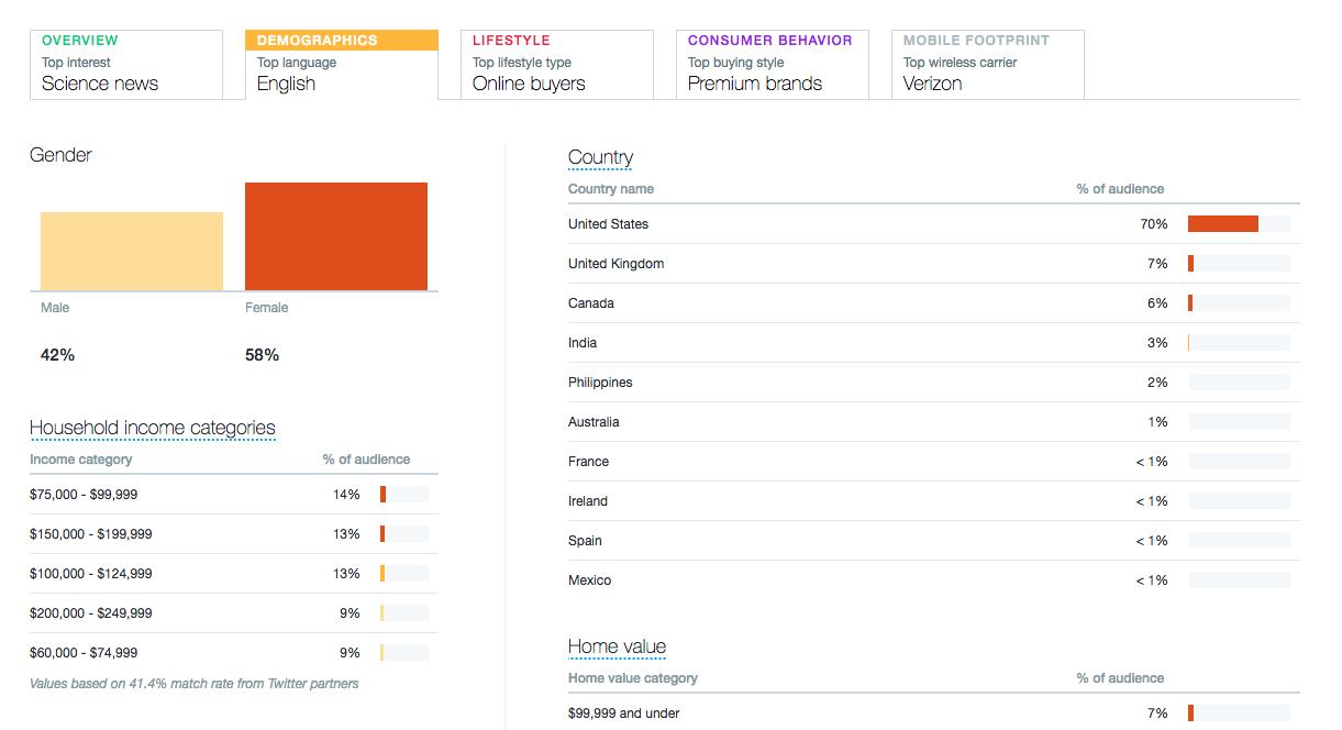 report su twitter