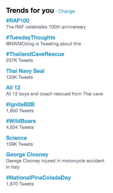 List of Trending hashtags on Twitter