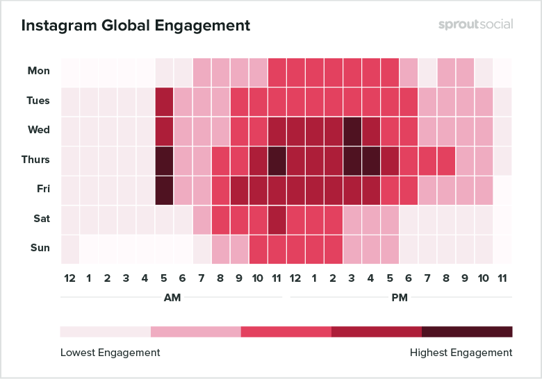 Timing your Instagram posts can help maximize engagement