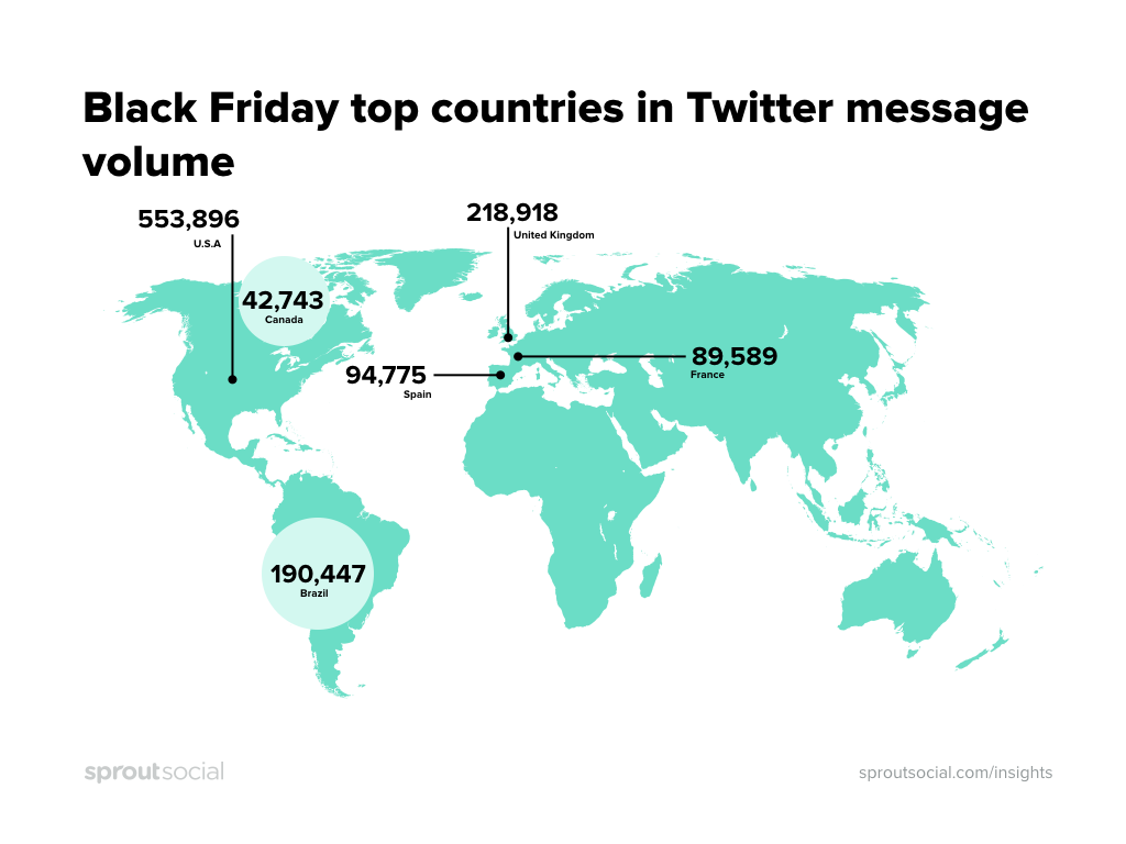 Black Friday top countries by Twitter volume