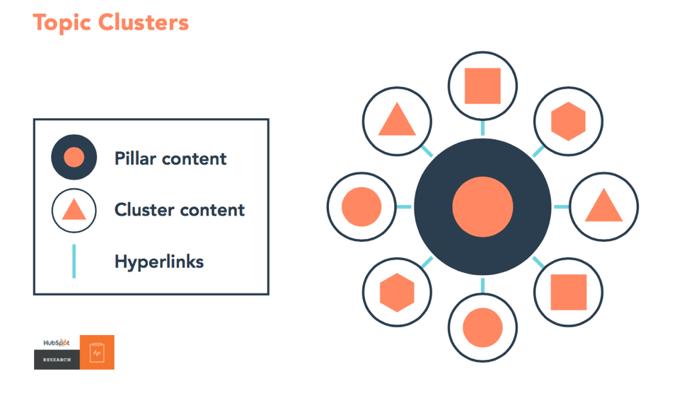 pillar content example