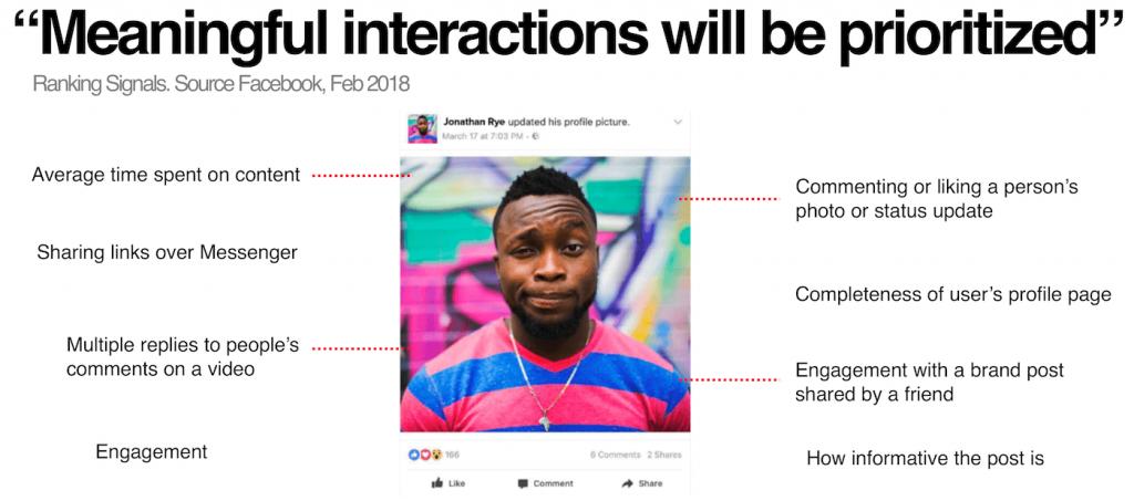 como funciona el algoritmo de facebook.