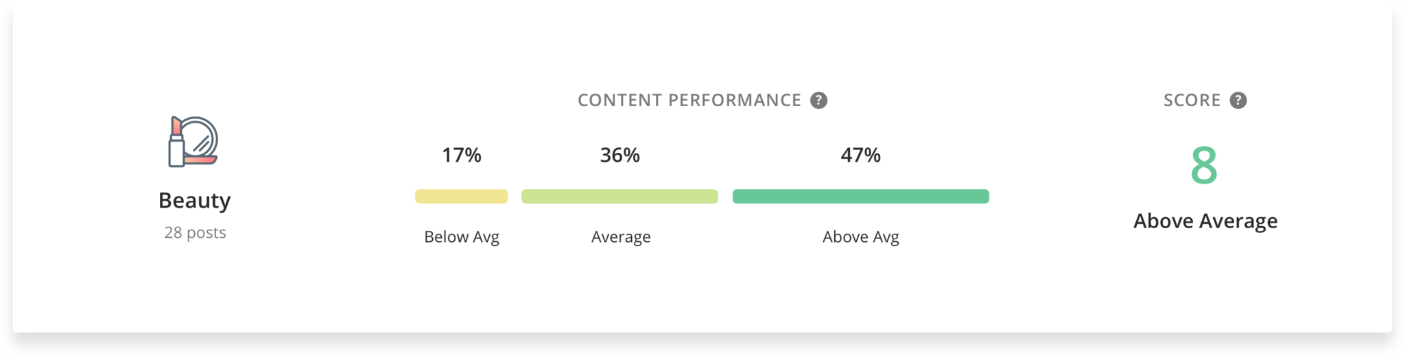 TapInfluence's analytics measures individual influencer data versus industry benchmarks